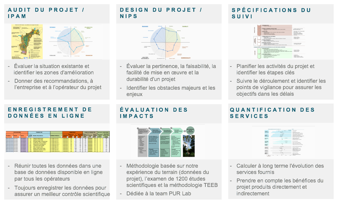 Pur Projet Tools