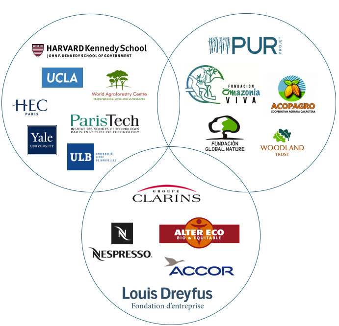 pur-lab-stakeholders